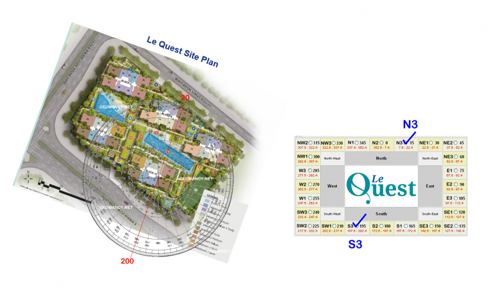 le quest site plan flying stars.png