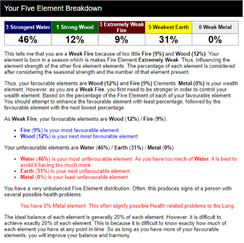 bazi_premium_five_element_breakdown.png.7f95f6b8216325e15ea394747a0a1874.png