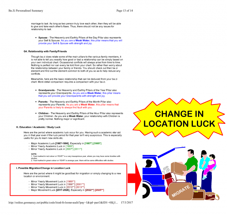 Mr Ba Zi MIGRATION CHANGE OF LOCATION LUCK.png