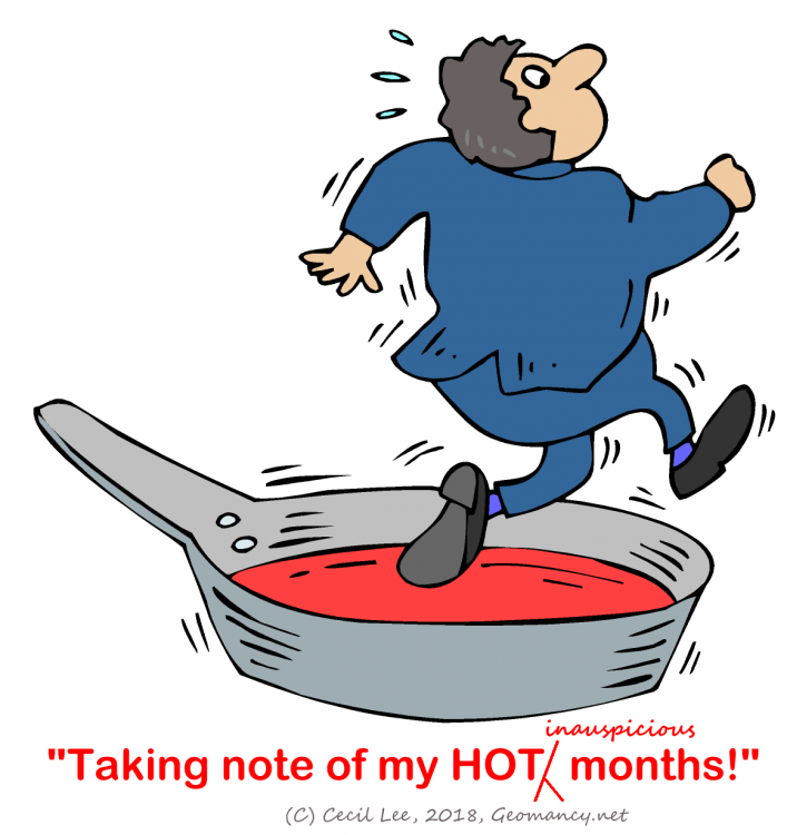 my hottest months 1.png