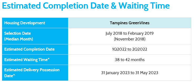 TAMPINES GREENVINES EXPECTED TOP.png