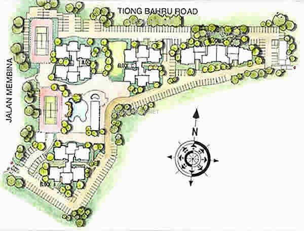Central Green Condo Site Plan Around Singapore Fengshui Geomancy Net