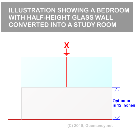 room with glass walls.png
