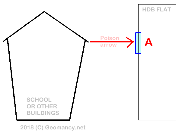 school roof line as poison arrow.png