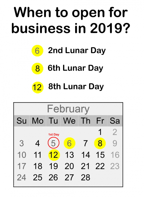 1086935588_whentoopenforbusinessin2019.thumb.png.704f9ed190a372d9ca87000b54468e51.png