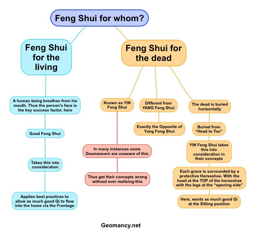north west house fun with feng shui feng shui resources fengshui geomancy net