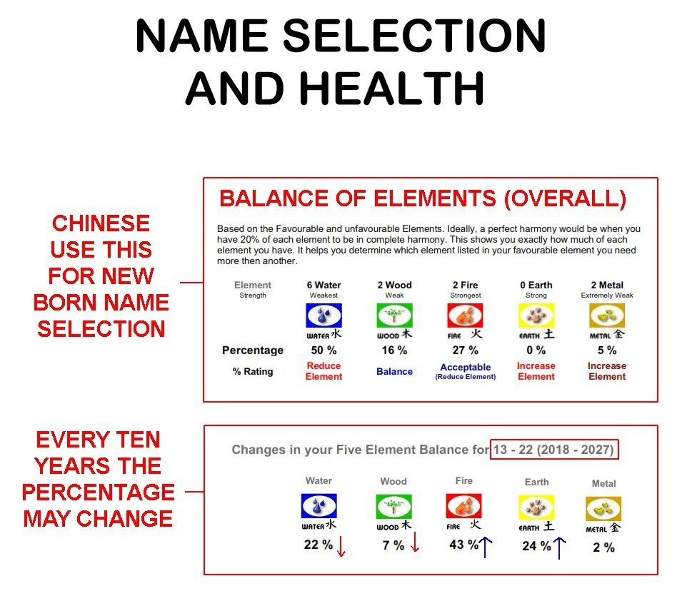 About Chinese Name Stroke Analysis