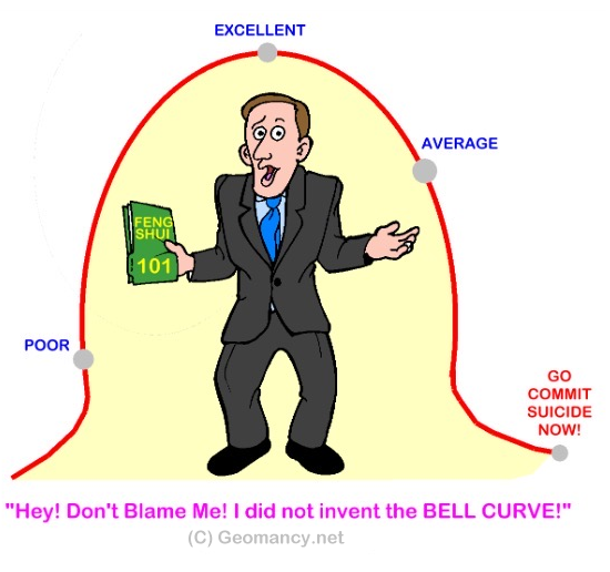 487834636_THEBELLCURVE(4).png.64564548011444695b35ad302c9ec8e8.png